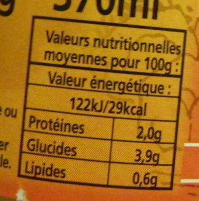 Pousses de Haricots Mungo Dia - Informations nutritionnelles - fr