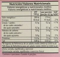 Queso fresco - Nutrition facts