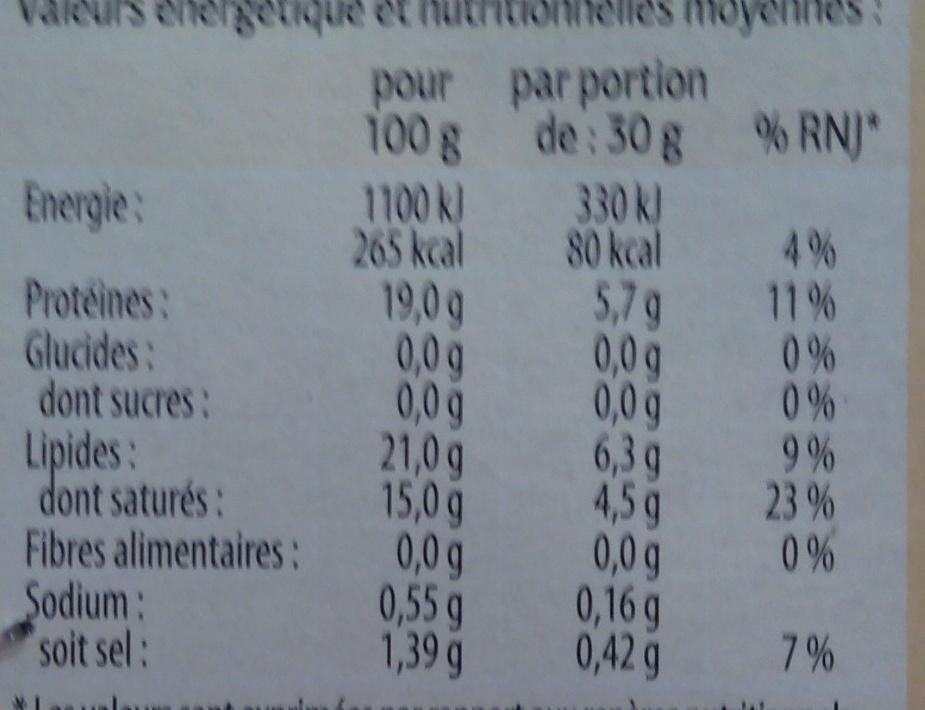 Camembert de Caractère au Lait Pasteurisé (21 % MG) - Voedingswaarden