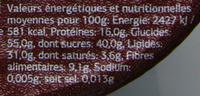 Cacahuètes caramélisées - Voedingswaarden