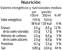 Gazpacho - Información nutricional - es
