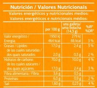 Digestive - Nutrition facts