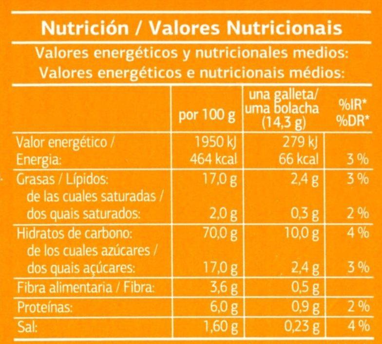 Digestive - Información nutricional
