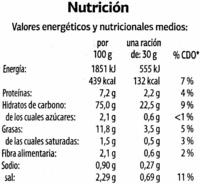 "Aperitivo de maíz ""Dia"" ""Dianitos"" - Información nutricional"