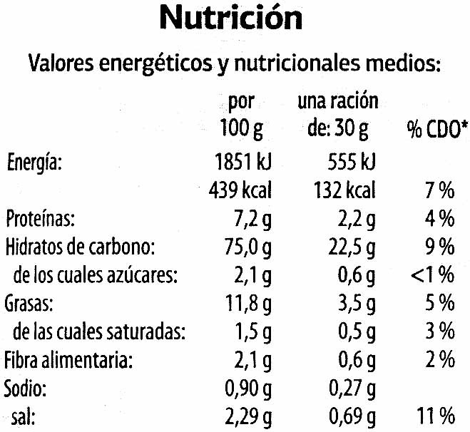 Dianitos sabor maiz - Informations nutritionnelles - es