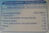 Navajas - Informació nutricional
