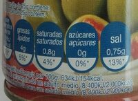 rellenas de pimineto - Informació nutricional