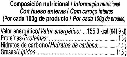 Aceitunas negras con hueso - Informació nutricional
