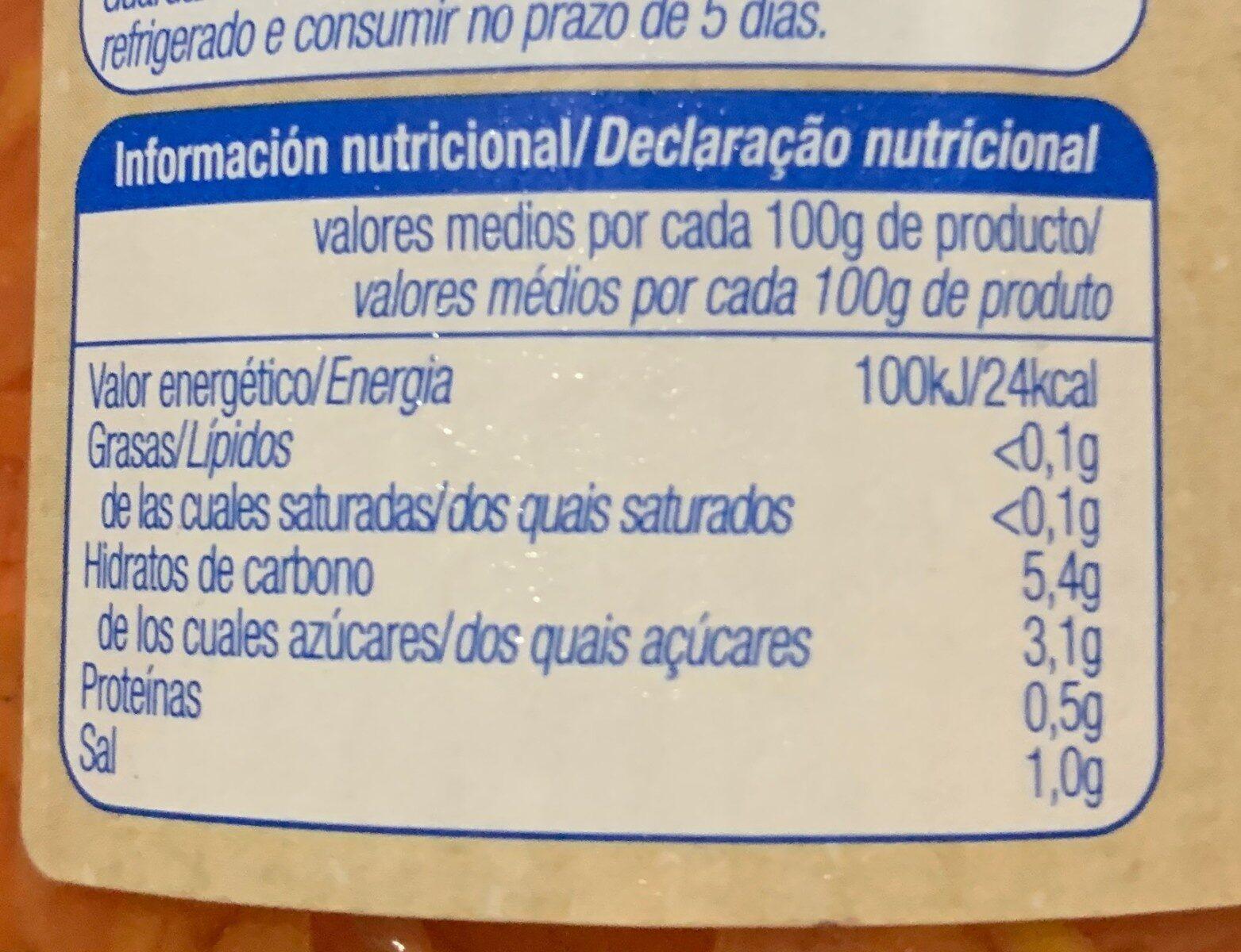 Zanahoria Rallada Alteza Contador de calorías en línea y plan de dieta gratis. https creativecommons org licenses by sa 3 0