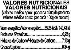 Remolacha roja rallada - Voedingswaarden