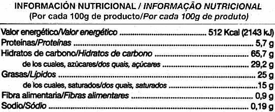 Aros de chocolate negro - Voedigswaarden