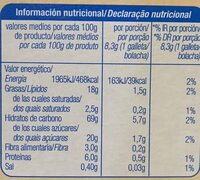 Galleta Relieve - Nutrition facts
