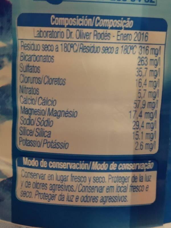 Agua Mineral Natural Alteza - Informations nutritionnelles - es