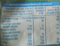 Panecillos tostados con ajo y peregil - Información nutricional - es