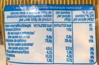 Regañas - Voedingswaarden - es