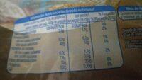 Pan de molde integral - Informations nutritionnelles