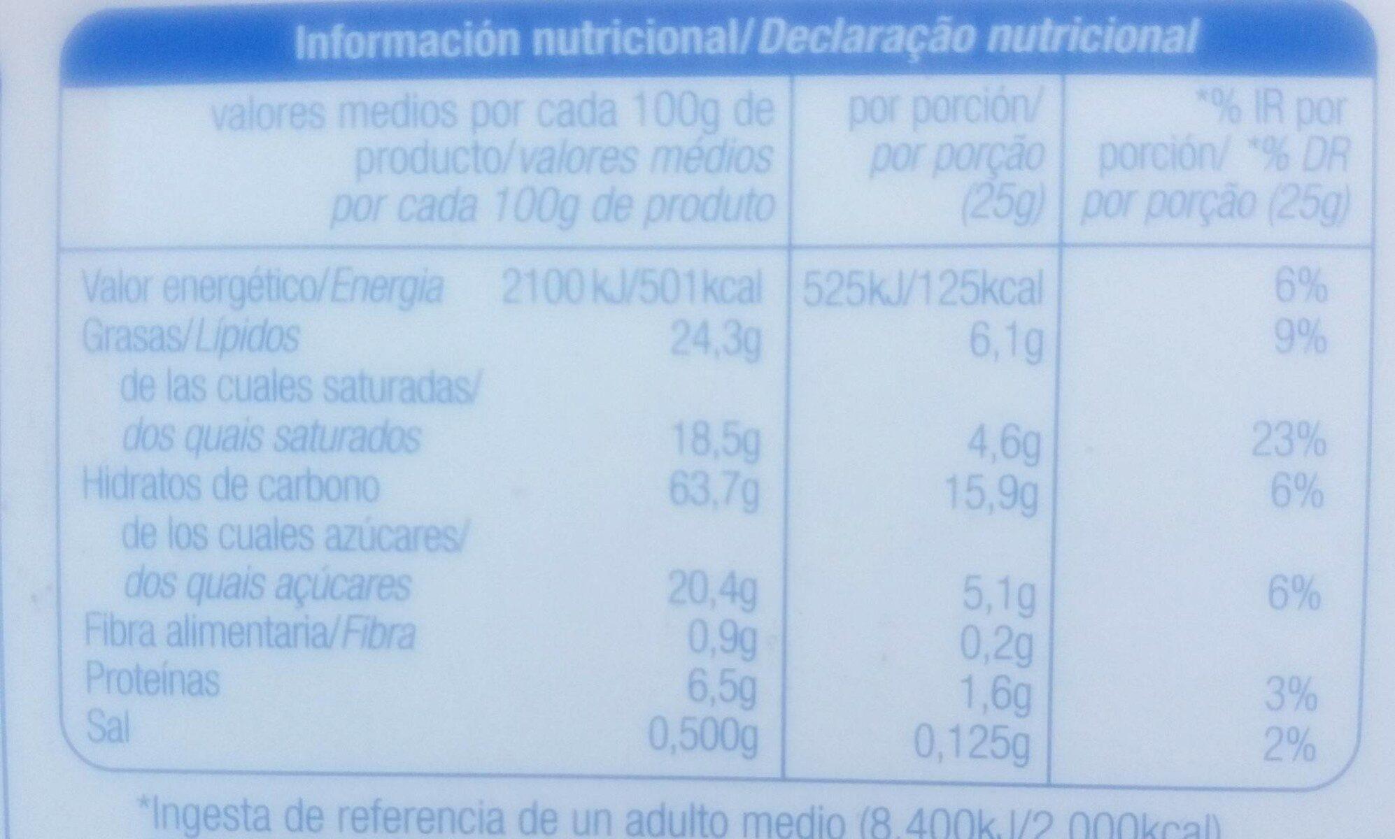 Surtido de pastas - Voedingswaarden