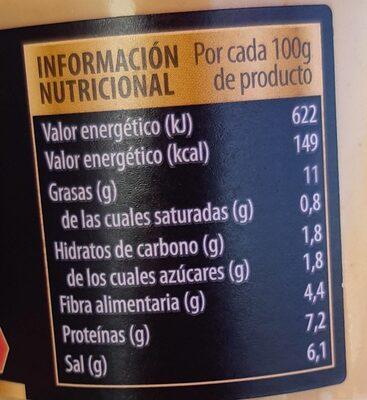 Mostaza Dijon clásico - Información nutricional