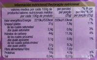 Turrón imperial - Información nutricional - es
