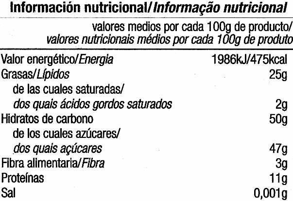 Figuras de mazapán - Información nutricional - es