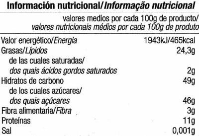 Mazapán de Soto - Información nutricional - es