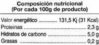 """Judías verdes redondas troceadas congeladas """"Alteza"""" - Informations nutritionnelles - es"""