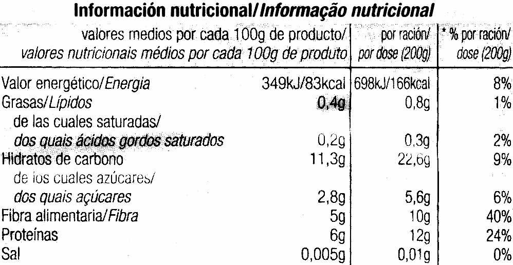 "Guisantes congelados ""Alteza"" - Informació nutricional"