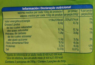 Brócoli - Informations nutritionnelles