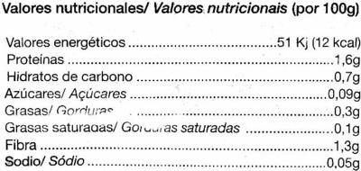 Canónigos - Información nutricional