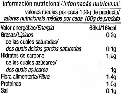 Ensalada Mezclum - Información nutricional - es