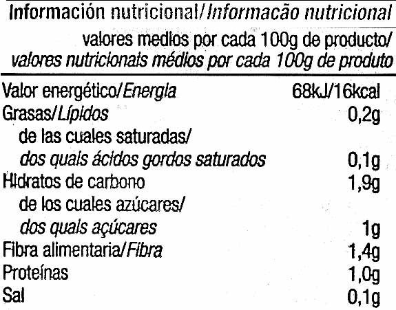 Ensalada Mezclum - Informations nutritionnelles
