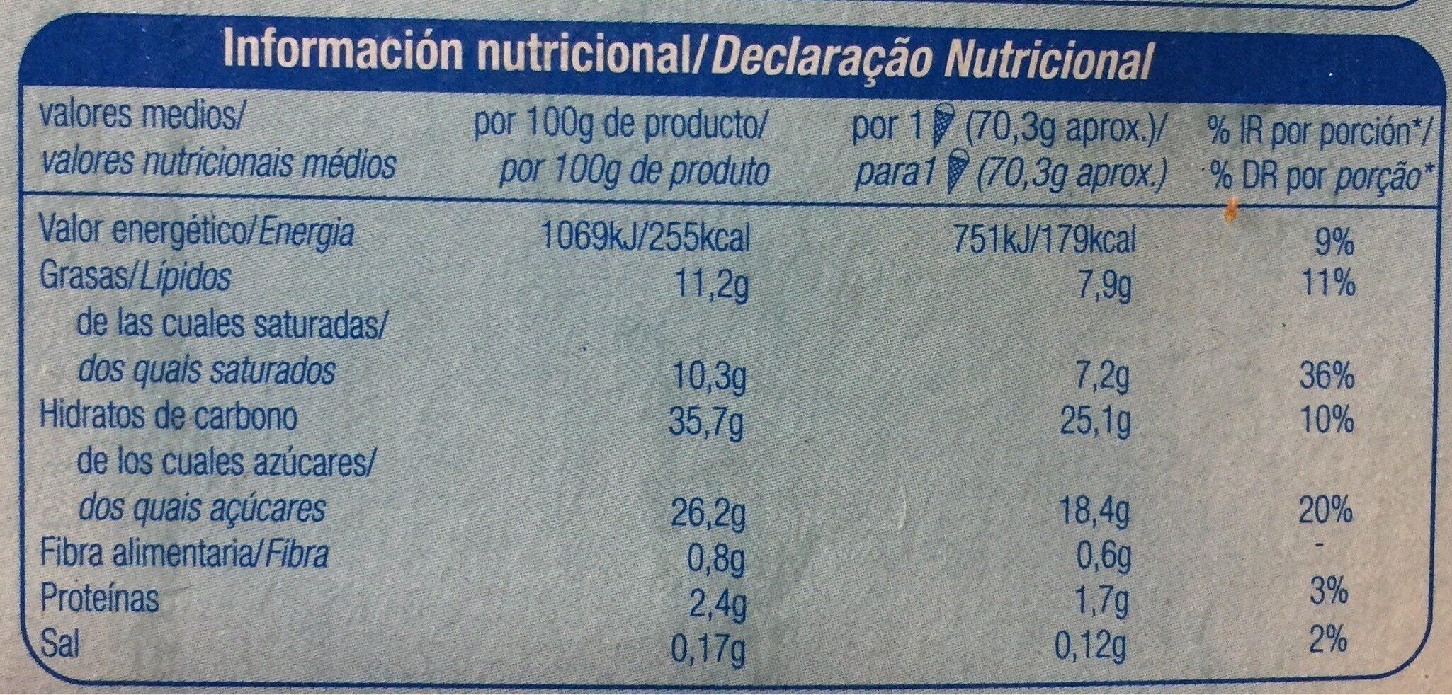 Cono sabor nata y caramelo - Informació nutricional