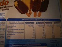 Mini bombón surtido - Informació nutricional
