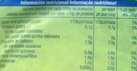 Cebolla troceada picada - Informations nutritionnelles - es