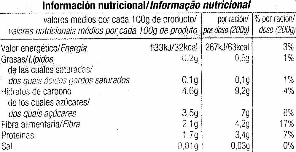 salteado de verduras - Informació nutricional