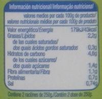 Crema de verduras - Nutrition facts