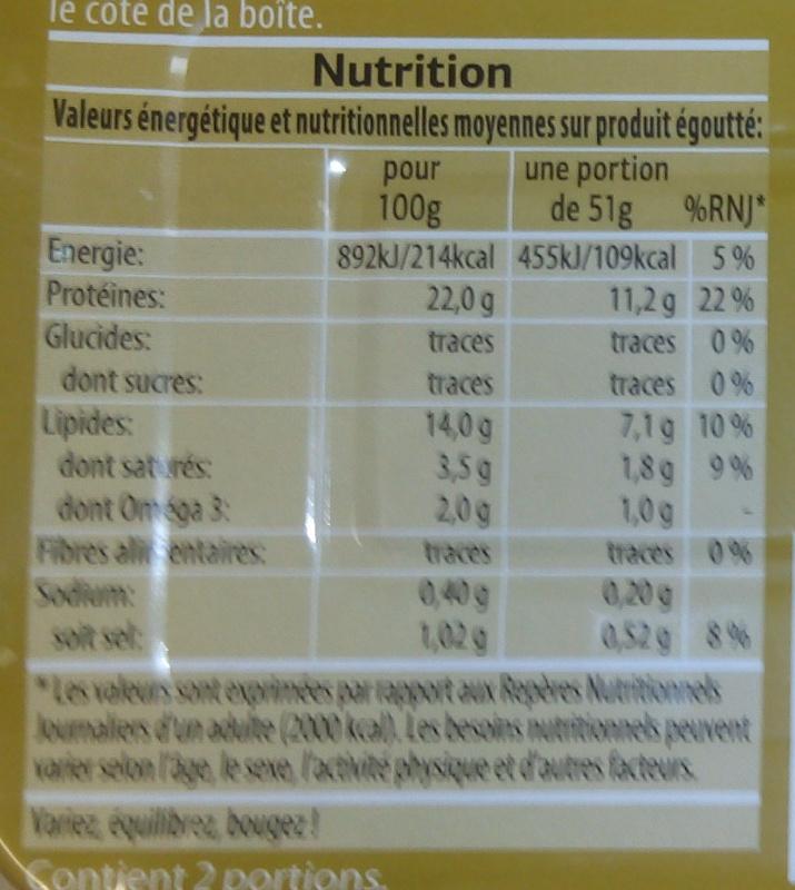 Sardines à l'ancienne - Nutrition facts - fr