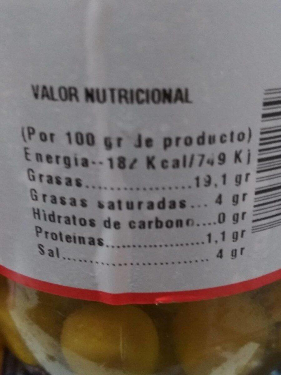 Aceitunas y encurtidos - Nutrition facts - es