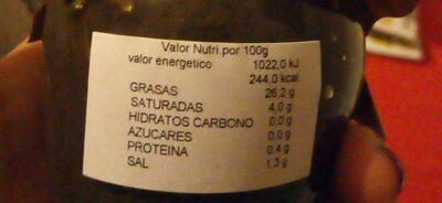 Paté de aceituna negra - Nutrition facts - es