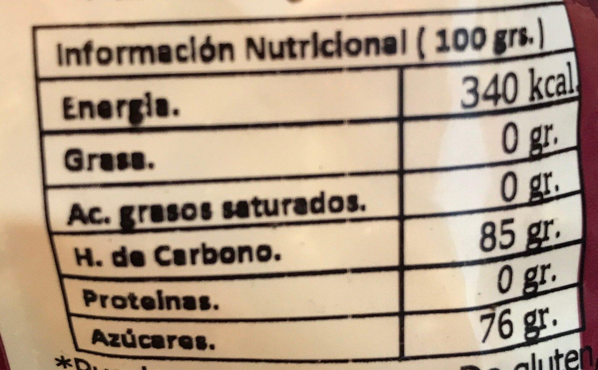 Papaya deshidratada y azucarada - Información nutricional - es