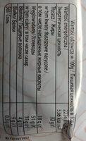 Nagie Góralki extra kakaowe - Voedingswaarden - pl