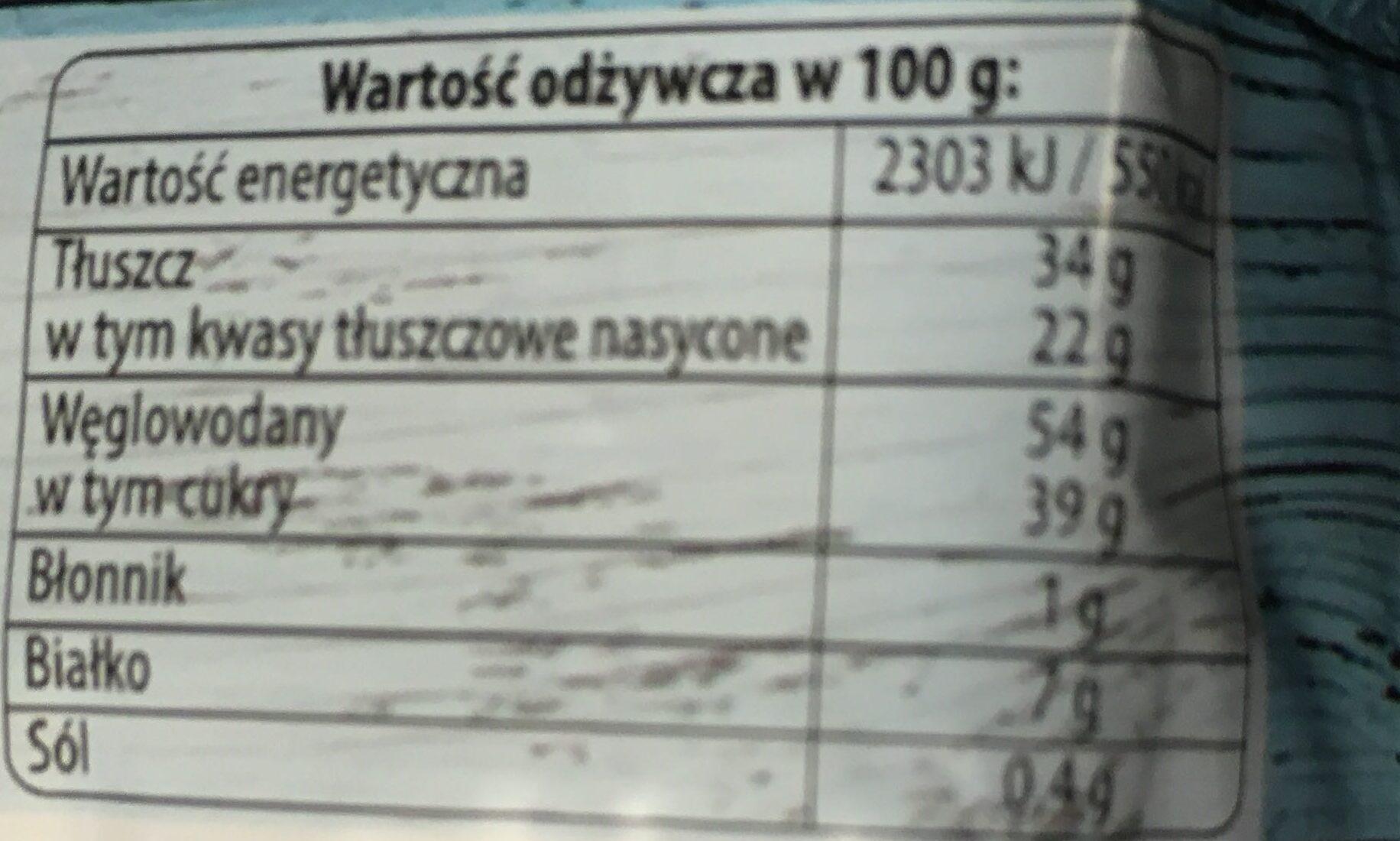 Góralki Mleczne - Wartości odżywcze - pl