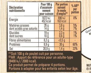 Papillotes Spécial Poêle Poulet au Paprika - Voedingswaarden - fr