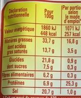 Papillottes Spécial Poêle Saumon à l'aneth et au jus de citron - Informations nutritionnelles - fr