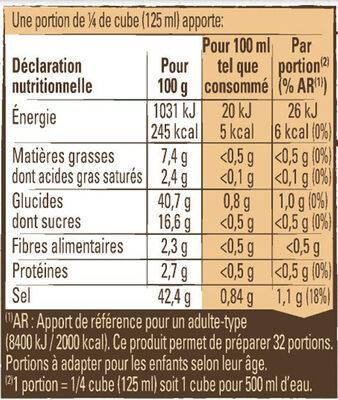 MAGGI Bouillon BIO Bouquet Garni - Valori nutrizionali