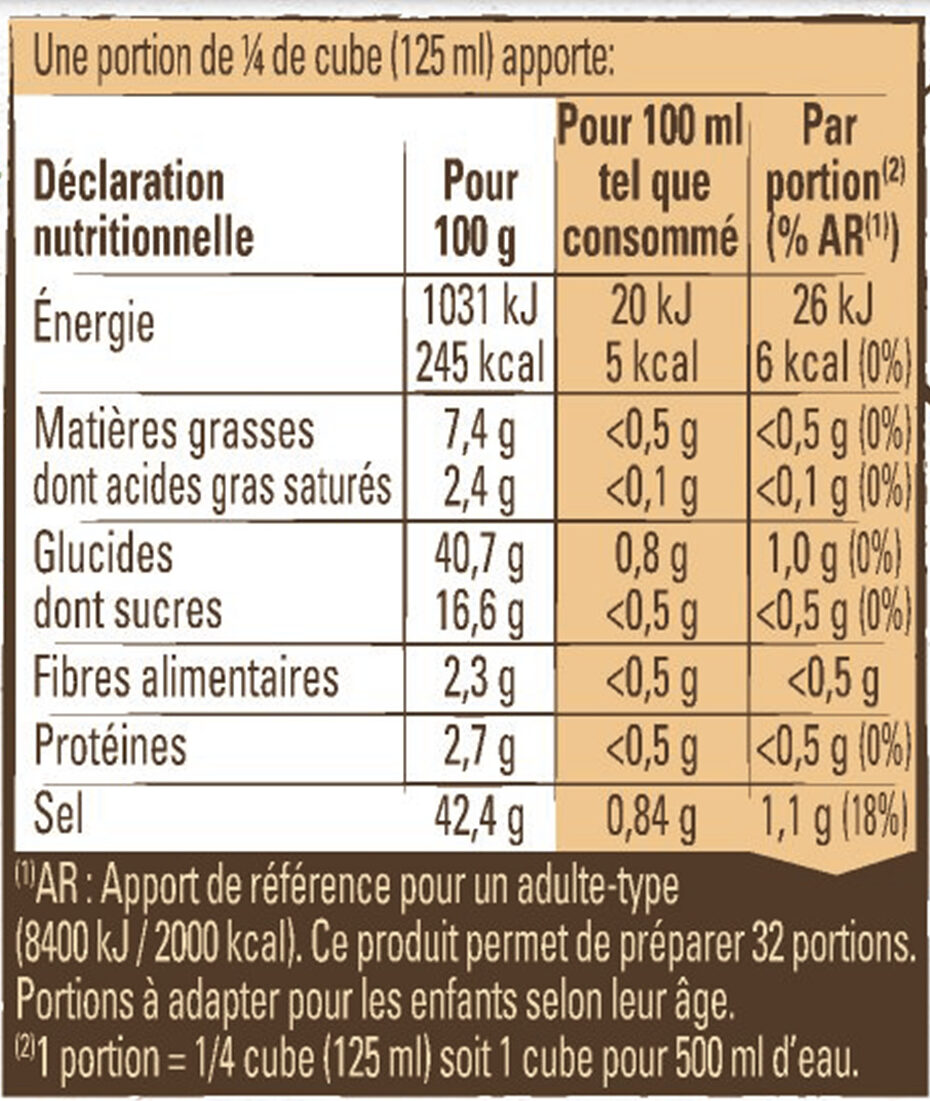 Bouillon Kub Bouquet Garni - Voedingswaarden - fr