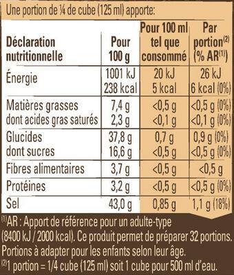 Bouillon Kub Bio Légumes - Voedingswaarden