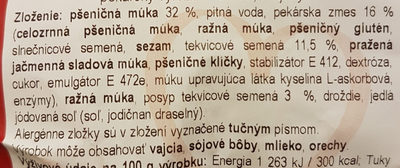 Chlieb tekvicový - Ingrediënten - sk