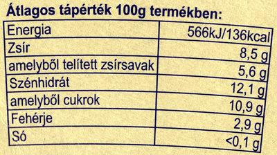 MILSY Krém joghurt áfonya ágyon - Nutrition facts - en