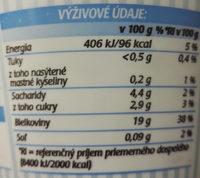 Tvaroh mäkký hrudkovitý - Nutrition facts - sk